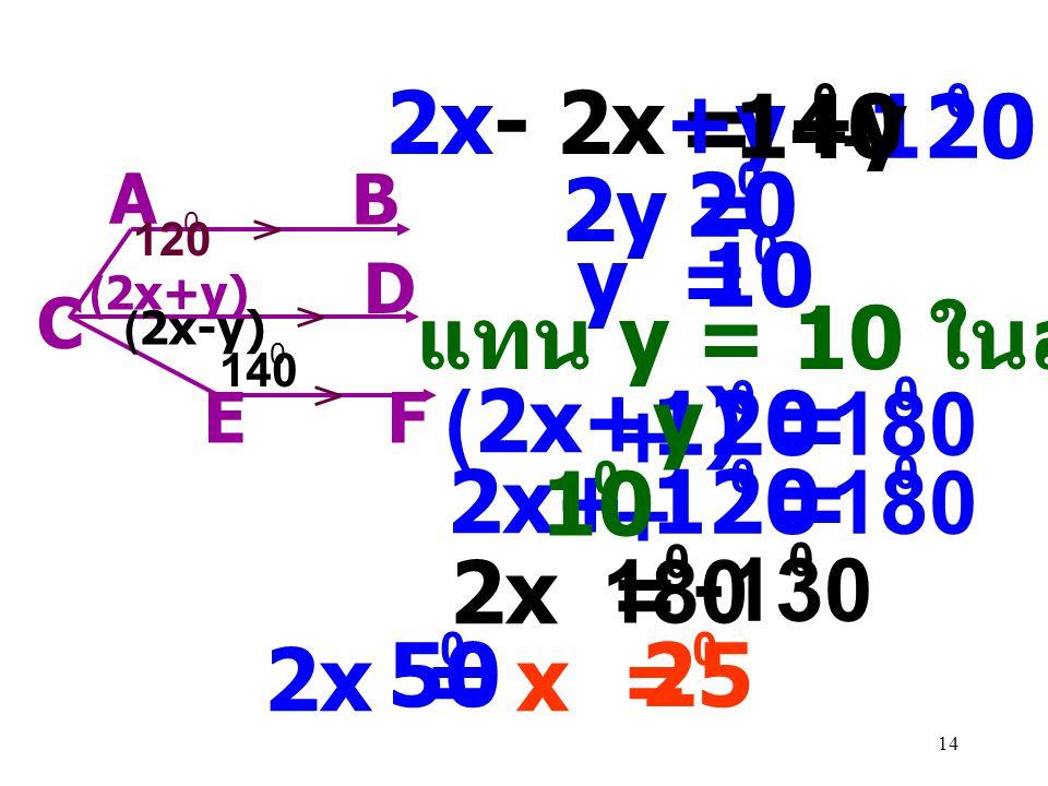 = 120. 2x- 2x+y+y. - 140. A. B. C. E. F. D. (2x+y) (2x-y) 120. 140. 2y = 20. y = 10.