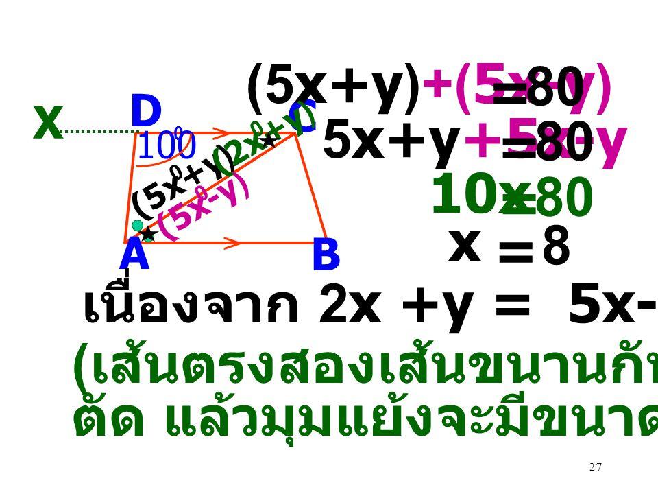 (เส้นตรงสองเส้นขนานกันและมีเส้น ตัด แล้วมุมแย้งจะมีขนาดเท่ากัน)