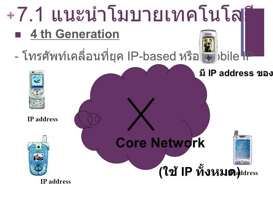 7.1 แนะนำโมบายเทคโนโลยี Core Network 4 th Generation