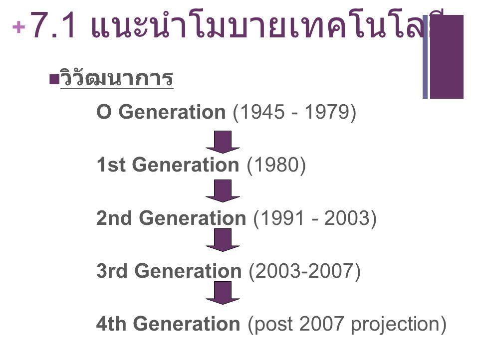 7.1 แนะนำโมบายเทคโนโลยี วิวัฒนาการ O Generation (1945 - 1979)