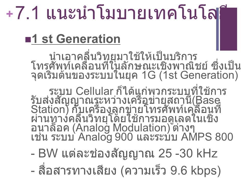 7.1 แนะนำโมบายเทคโนโลยี 1 st Generation