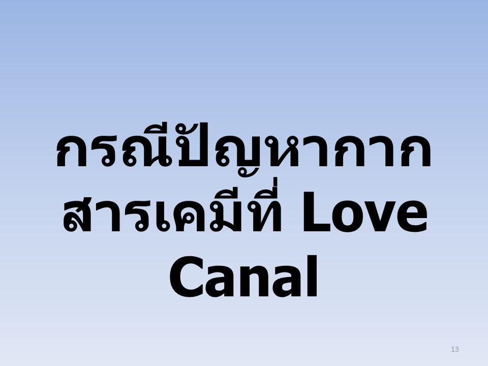 กรณีปัญหากากสารเคมีที่ Love Canal