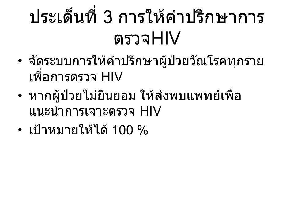 ประเด็นที่ 3 การให้คำปรึกษาการตรวจHIV