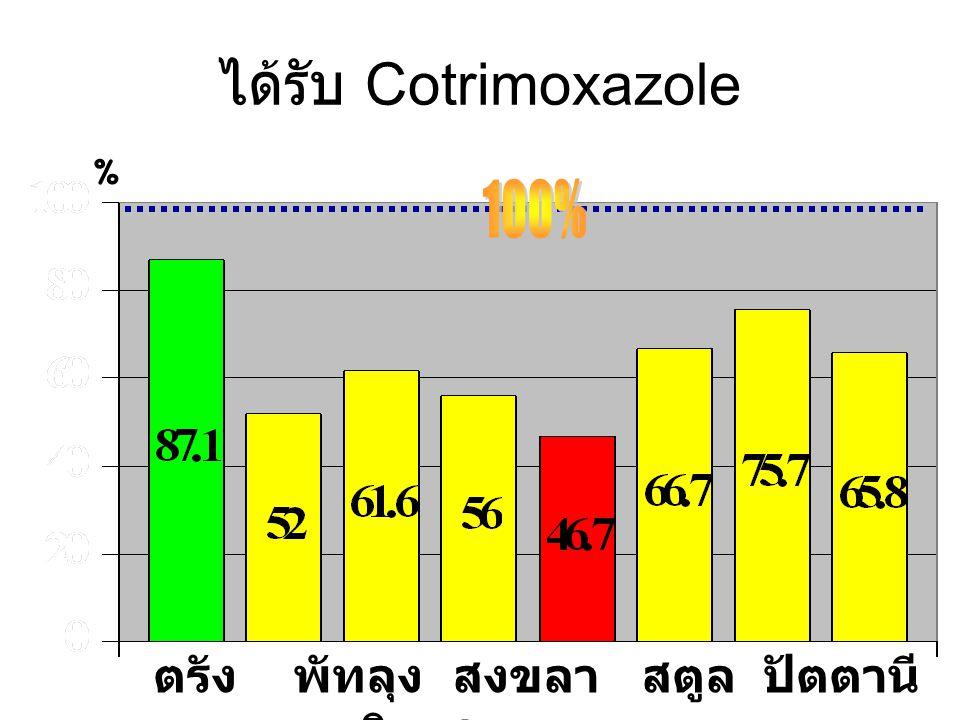 ได้รับ Cotrimoxazole 100%