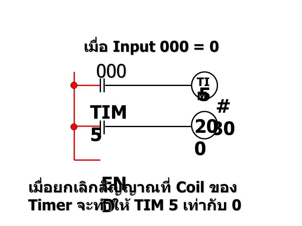 เมื่อ Input 000 = 0 000. TIM. 5. # 30. TIM 5.