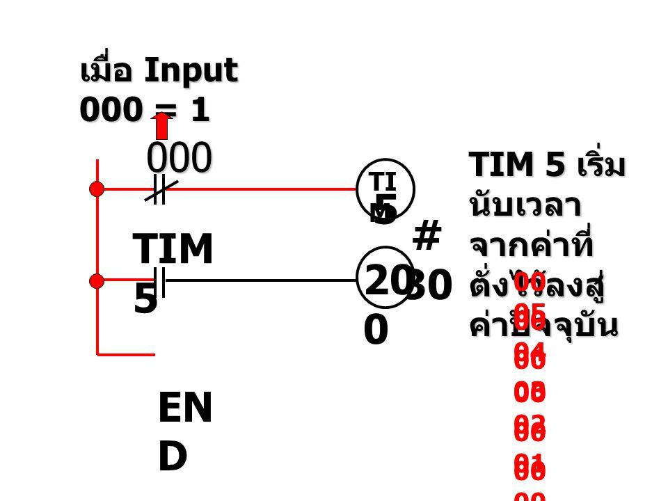 เมื่อ Input 000 = 1 000. TIM. 5. # 30. TIM 5. 200. END. TIM 5 เริ่มนับเวลาจากค่าที่ตั่งไว้ลงสู่ค่าปัจจุบัน.