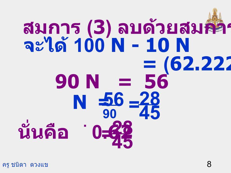 สมการ (3) ลบด้วยสมการ (2) จะได้ 100 N - 10 N = (62.222…) - (6.222...)