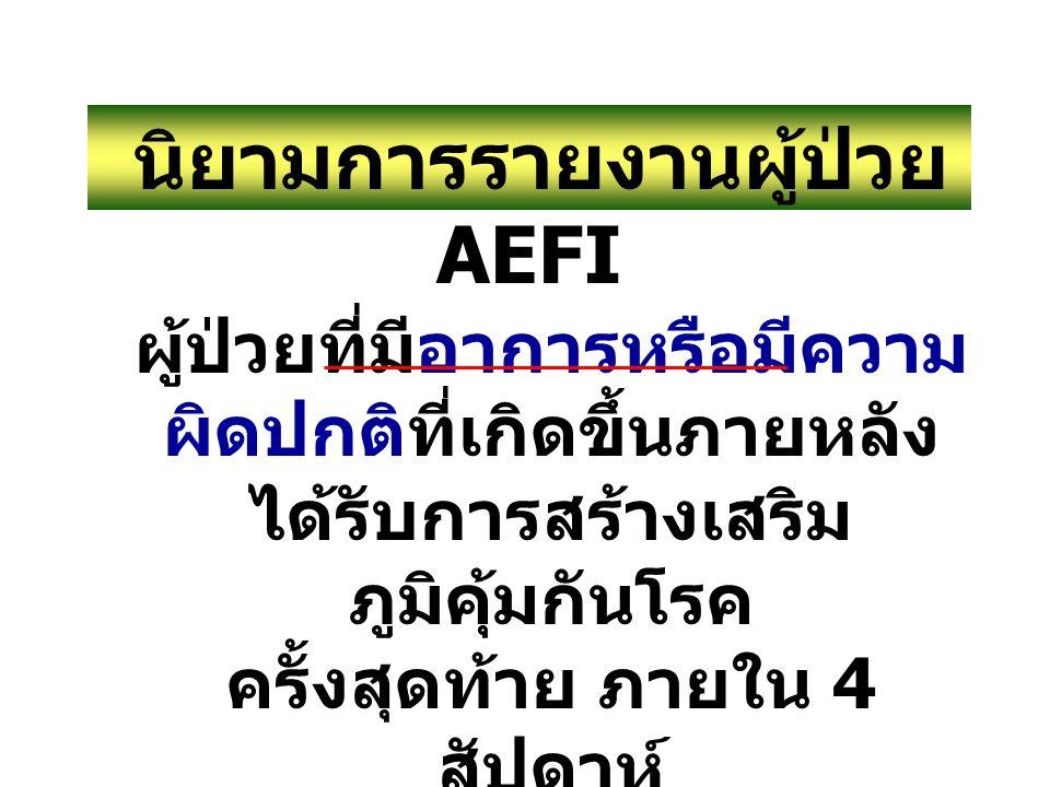 นิยามการรายงานผู้ป่วย AEFI