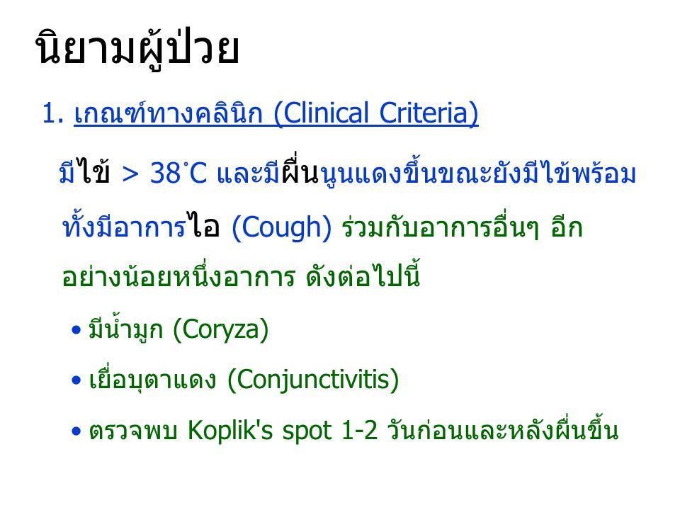 นิยามผู้ป่วย 1. เกณฑ์ทางคลินิก (Clinical Criteria)