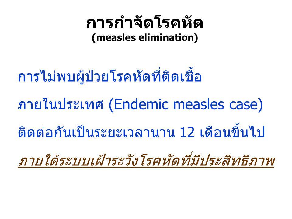 การกำจัดโรคหัด (measles elimination)