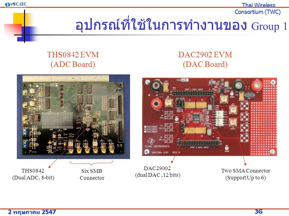 Thai Wireless Consortium (TWC)