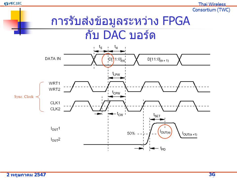 การรับส่งข้อมูลระหว่าง FPGA กับ DAC บอร์ด