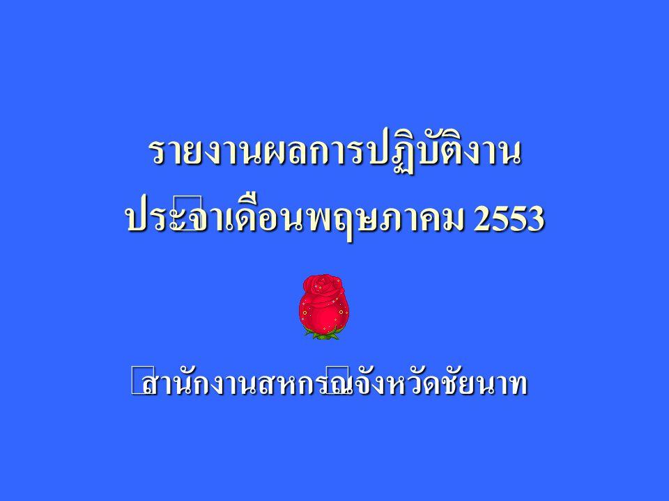 รายงานผลการปฏิบัติงาน ประจำเดือนพฤษภาคม 2553