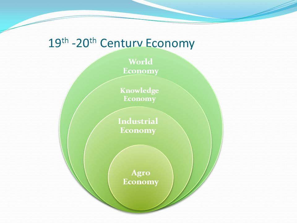 19th -20th Century Economy World Economy Industrial Economy