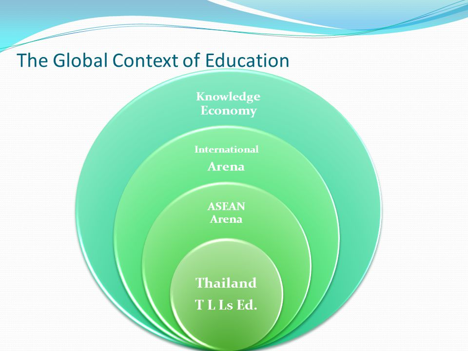 The Global Context of Education