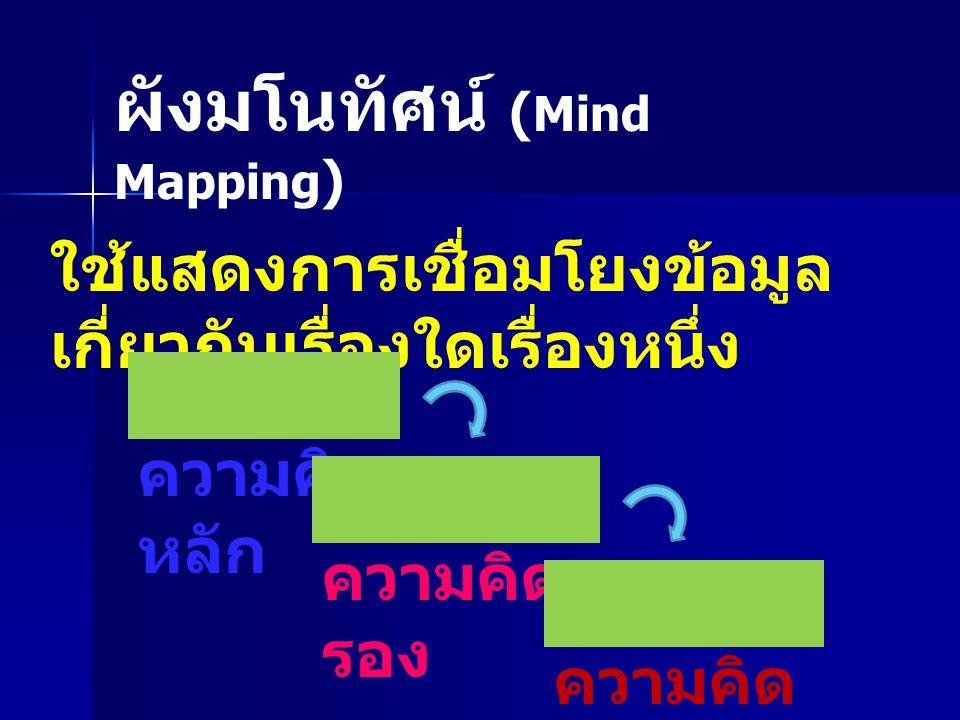 ผังมโนทัศน์ (Mind Mapping)