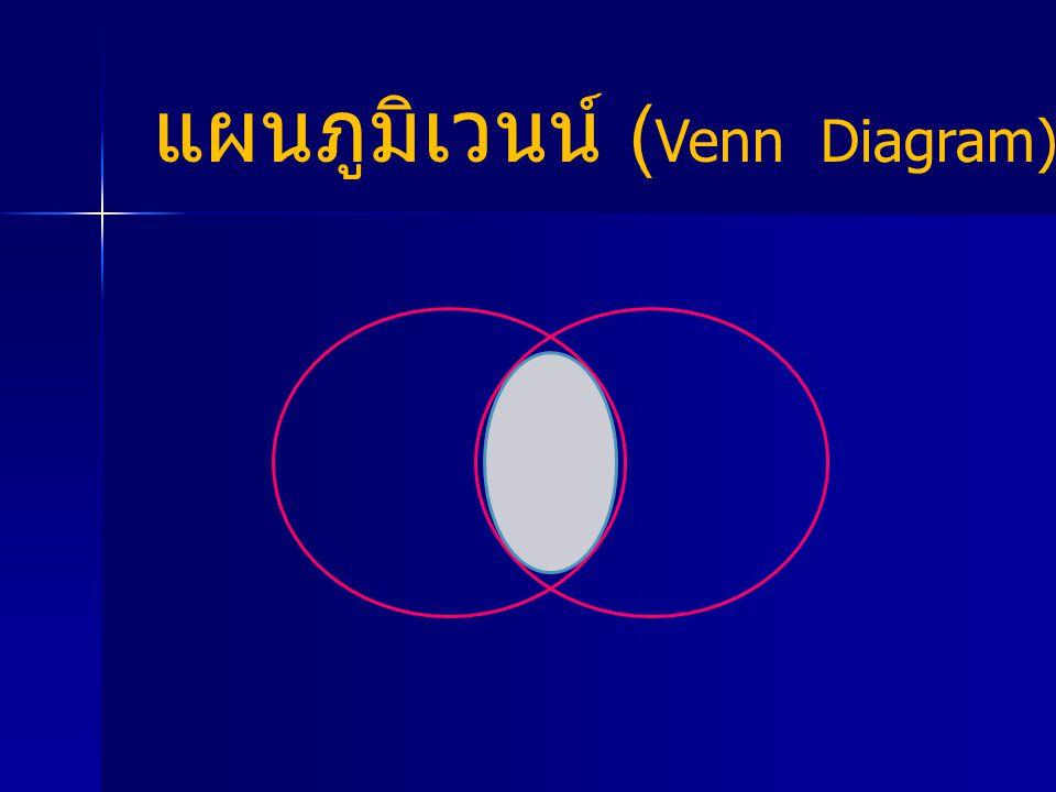 แผนภูมิเวนน์ (Venn Diagram)
