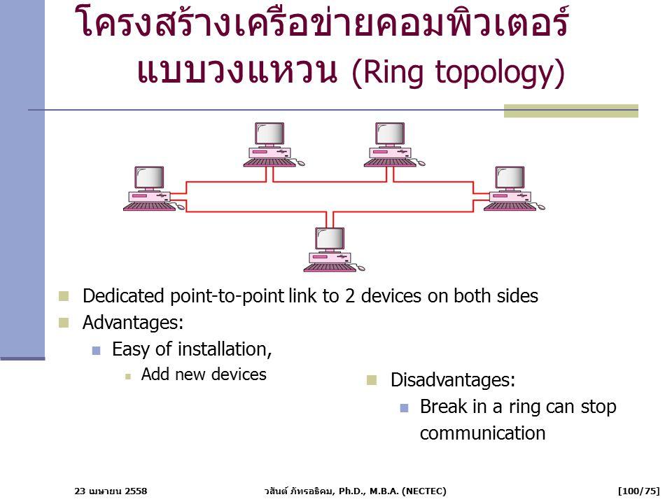 โครงสร้างเครือข่ายคอมพิวเตอร์แบบวงแหวน (Ring topology)