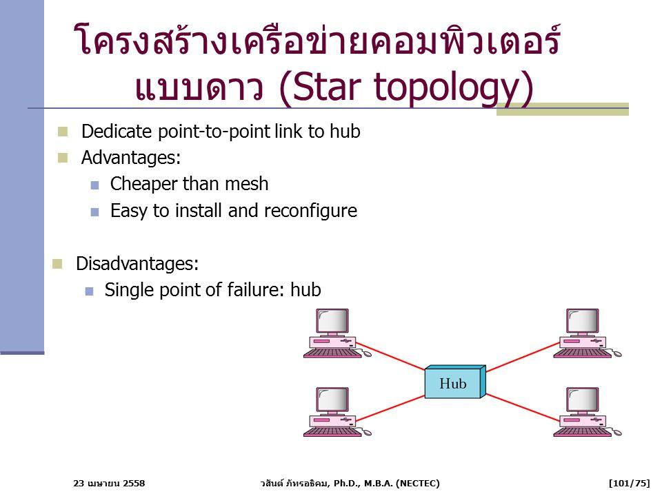 โครงสร้างเครือข่ายคอมพิวเตอร์แบบดาว (Star topology)