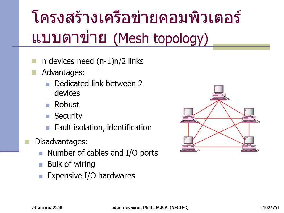 โครงสร้างเครือข่ายคอมพิวเตอร์แบบตาข่าย (Mesh topology)