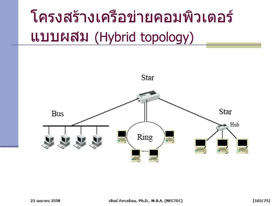 โครงสร้างเครือข่ายคอมพิวเตอร์แบบผสม (Hybrid topology)