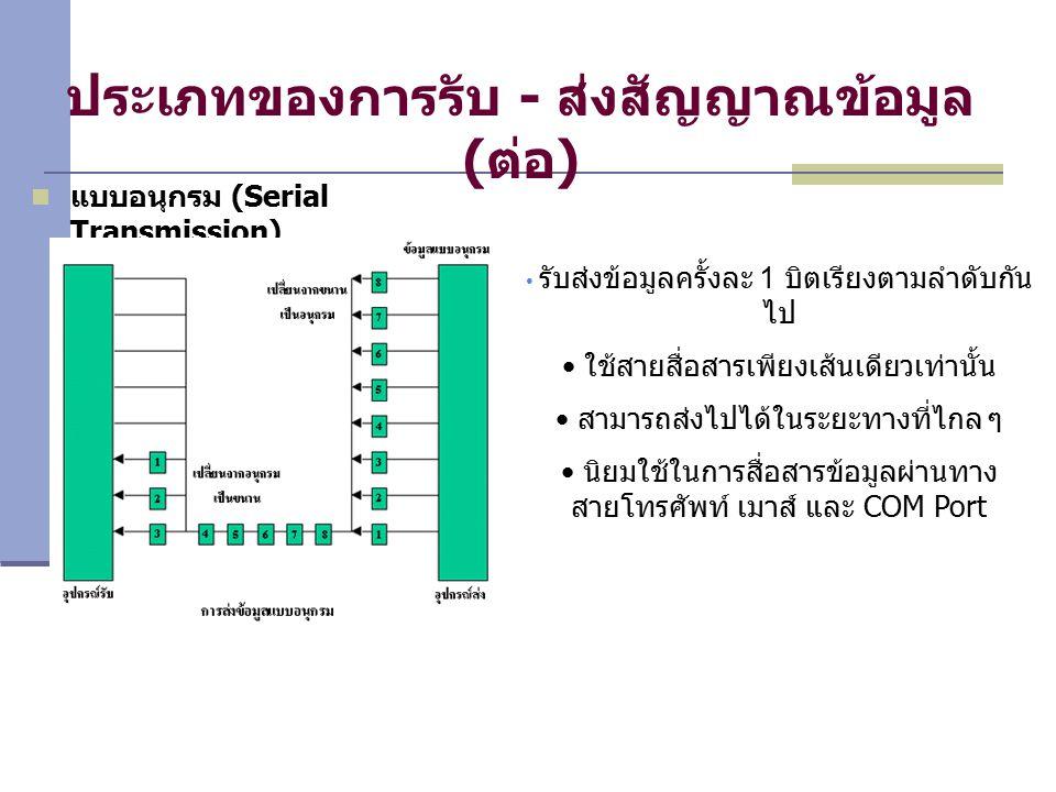 ประเภทของการรับ - ส่งสัญญาณข้อมูล (ต่อ)