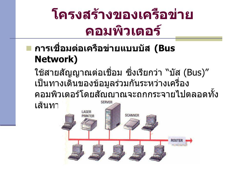โครงสร้างของเครือข่ายคอมพิวเตอร์