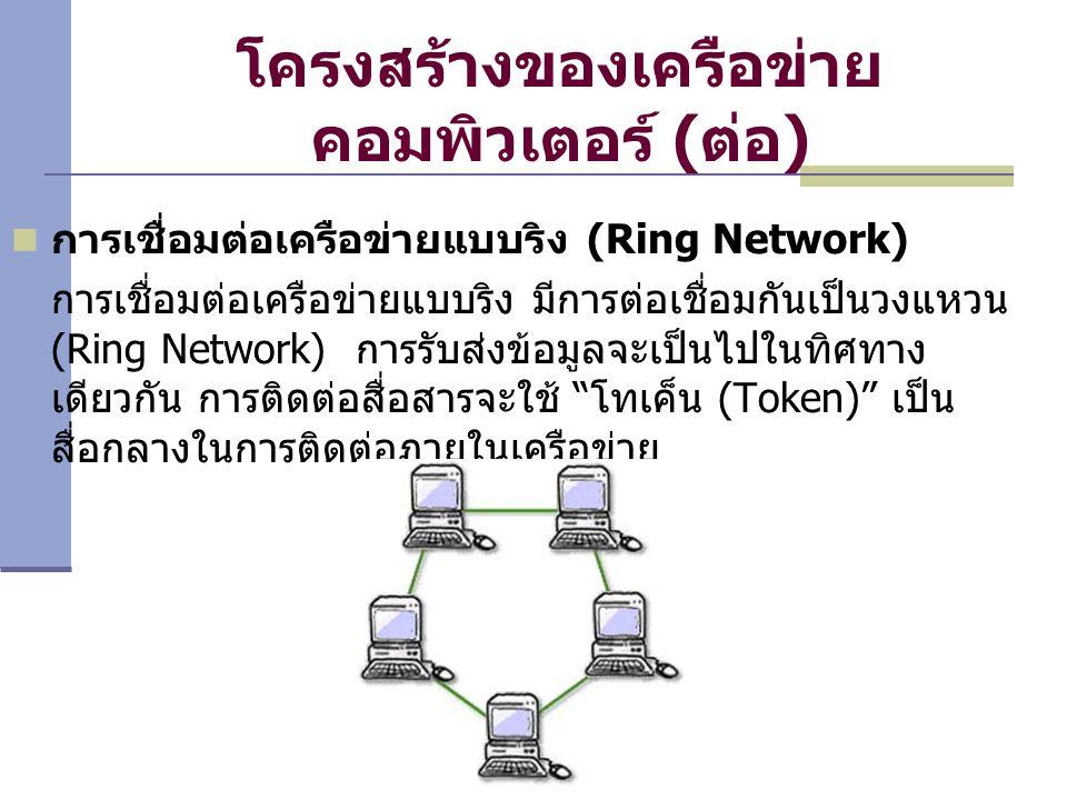 โครงสร้างของเครือข่ายคอมพิวเตอร์ (ต่อ)
