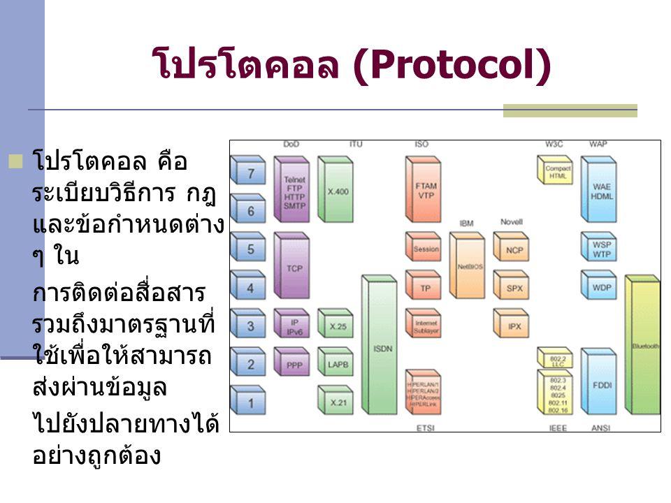 โปรโตคอล (Protocol) โปรโตคอล คือ ระเบียบวิธีการ กฎ และข้อกำหนดต่าง ๆ ใน. การติดต่อสื่อสารรวมถึงมาตรฐานที่ใช้เพื่อให้สามารถส่งผ่านข้อมูล.