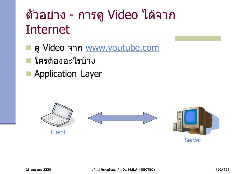 ตัวอย่าง - การดู Video ได้จาก Internet