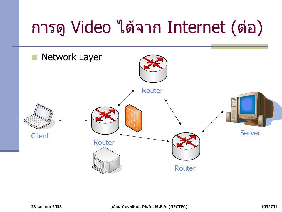 การดู Video ได้จาก Internet (ต่อ)