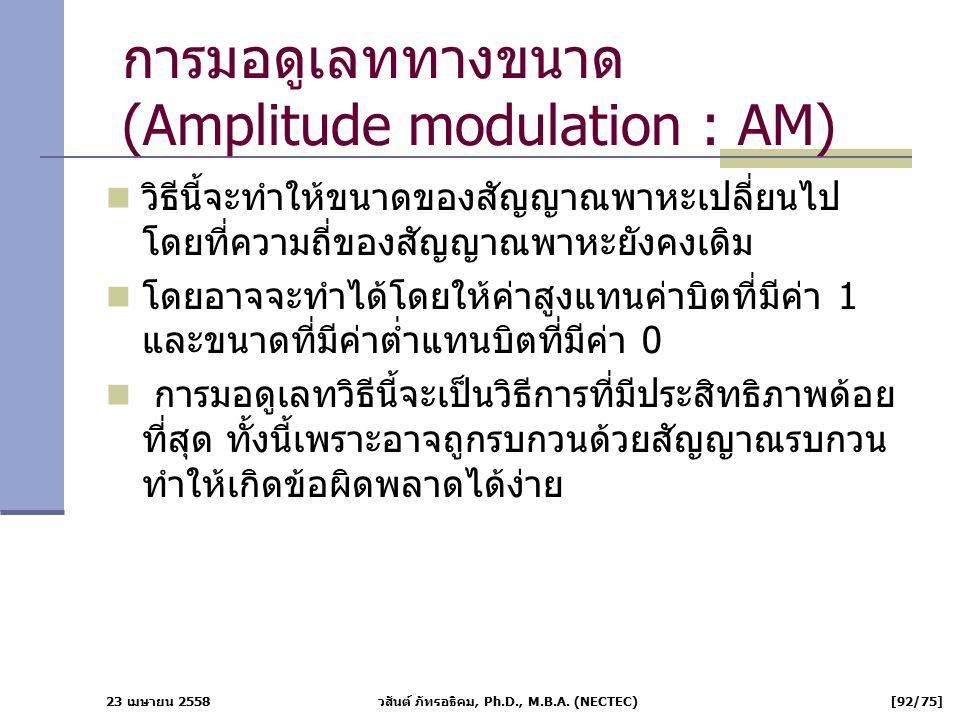 การมอดูเลททางขนาด (Amplitude modulation : AM)