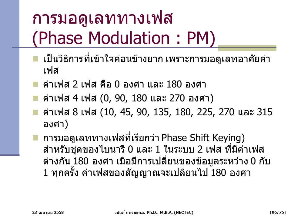 การมอดูเลททางเฟส (Phase Modulation : PM)