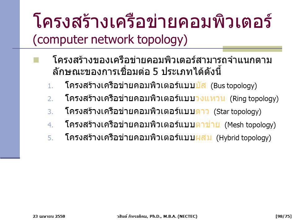 โครงสร้างเครือข่ายคอมพิวเตอร์ (computer network topology)