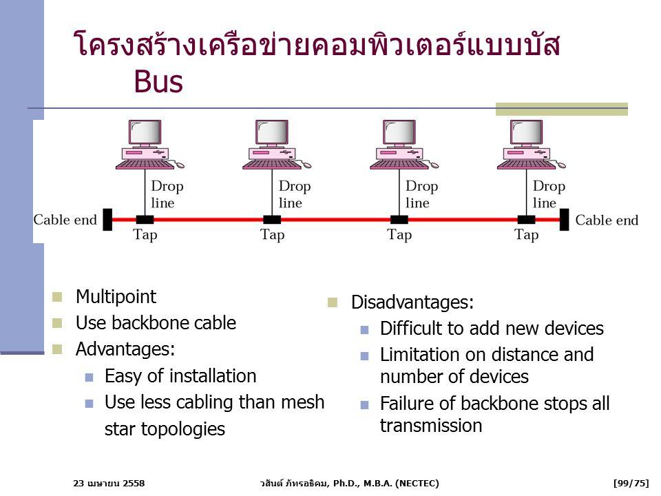 โครงสร้างเครือข่ายคอมพิวเตอร์แบบบัส Bus