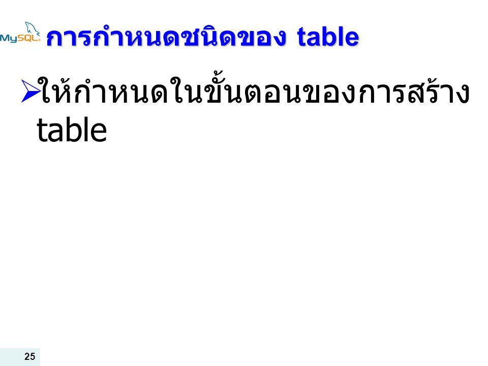 การกำหนดชนิดของ table