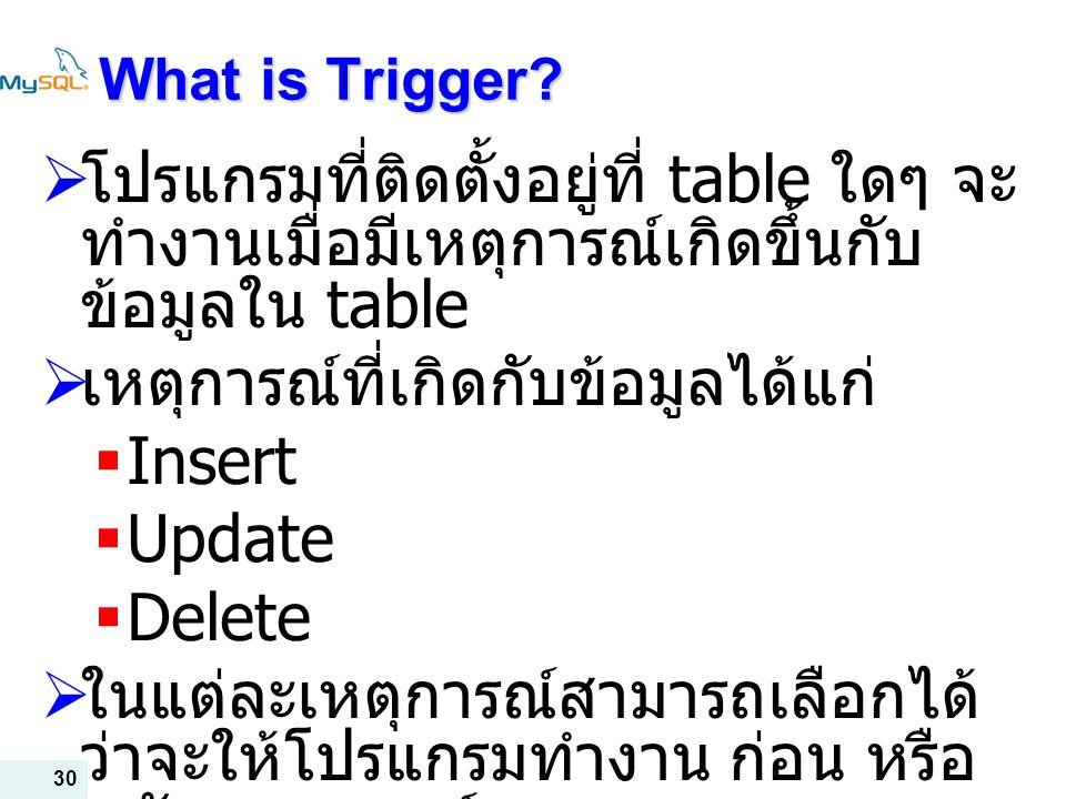 เหตุการณ์ที่เกิดกับข้อมูลได้แก่ Insert Update Delete