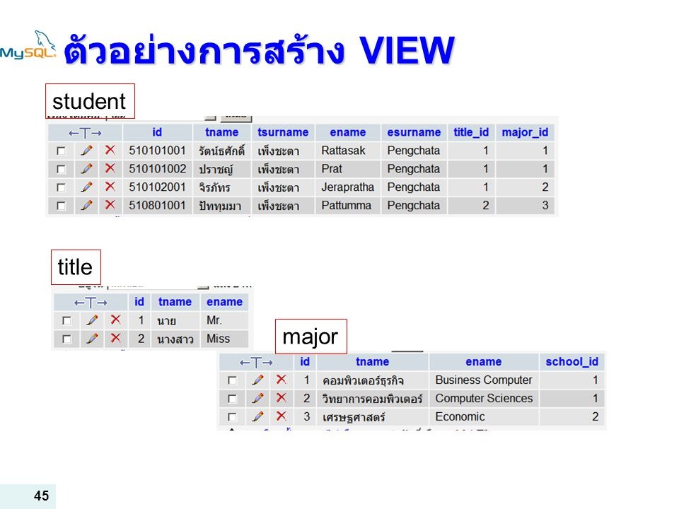 ตัวอย่างการสร้าง VIEW