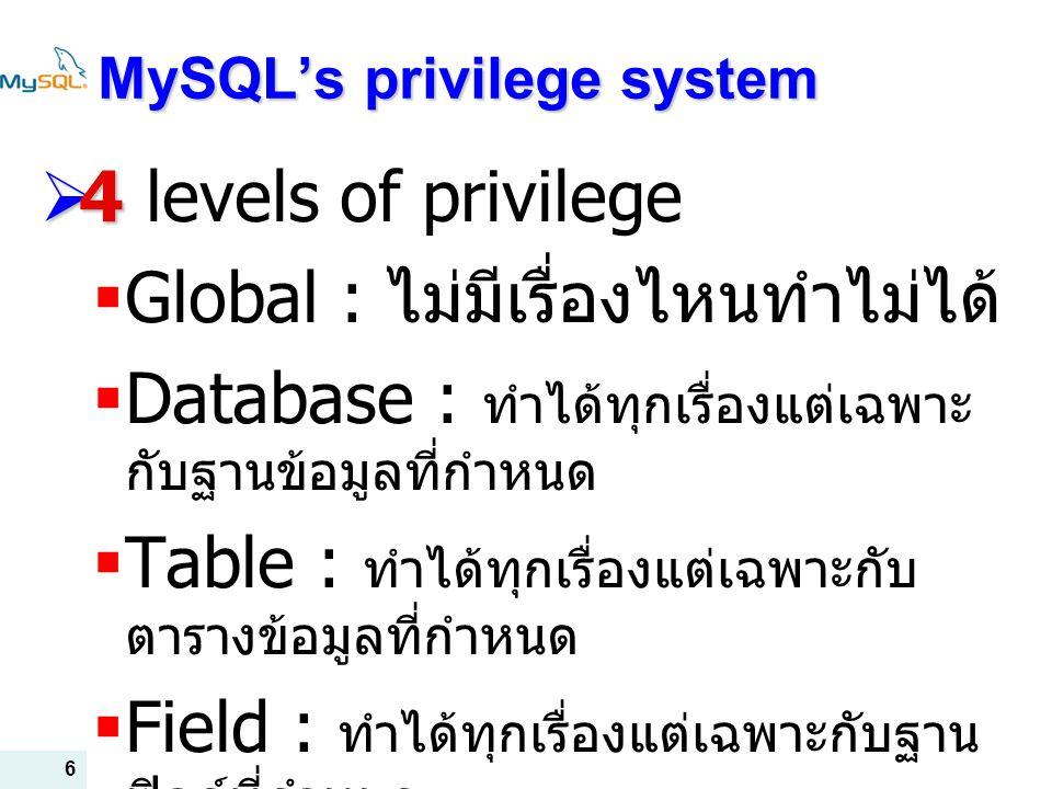 MySQL's privilege system