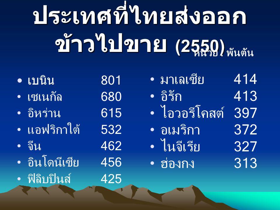 ประเทศที่ไทยส่งออกข้าวไปขาย (2550)