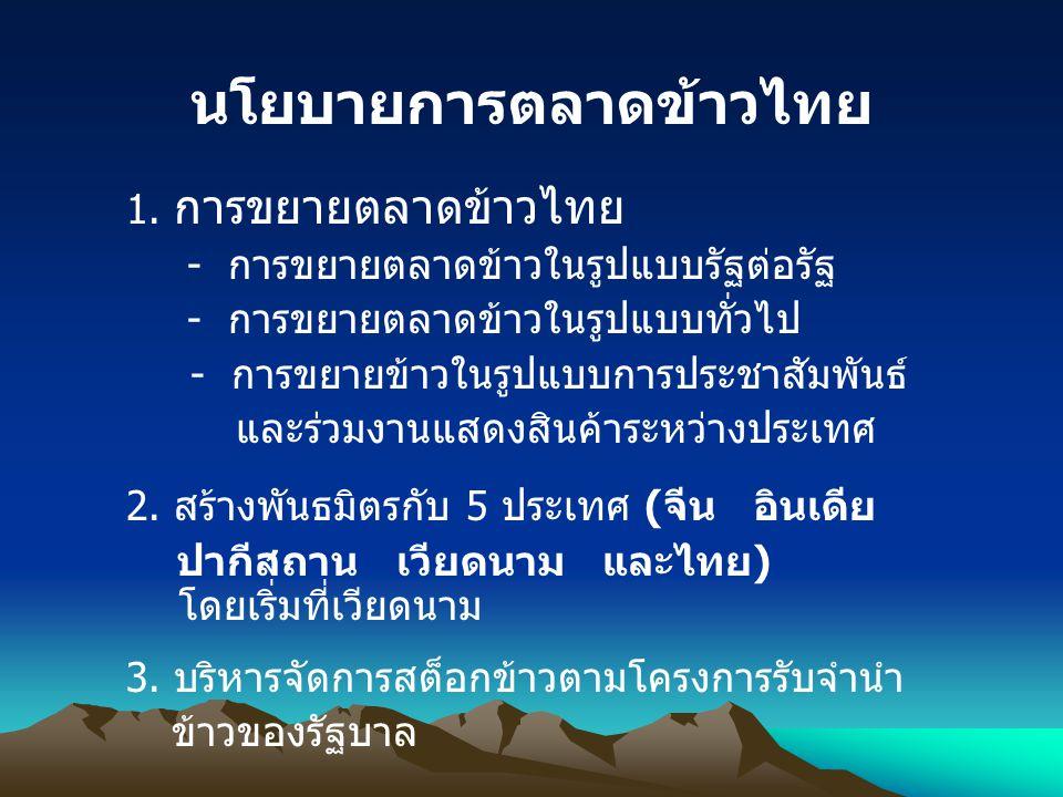 นโยบายการตลาดข้าวไทย