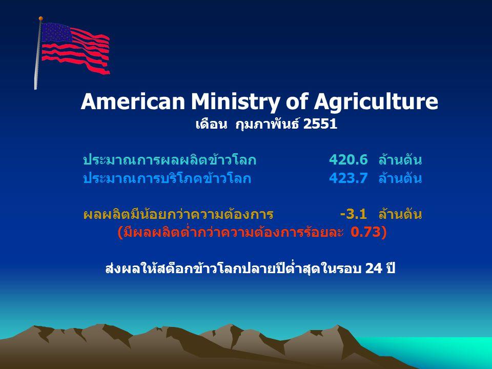 American Ministry of Agriculture เดือน กุมภาพันธ์ 2551