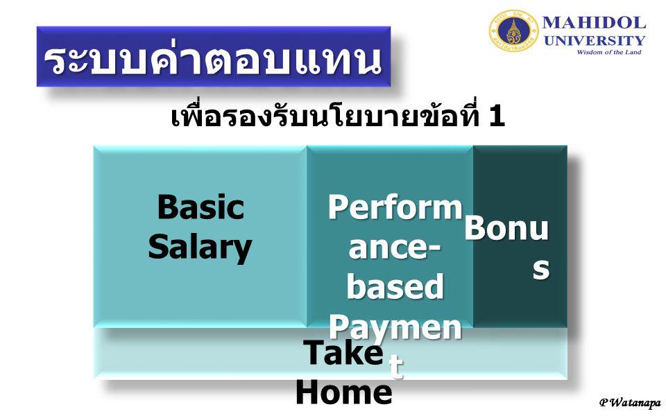 เพื่อรองรับนโยบายข้อที่ 1 Performance-based Payment