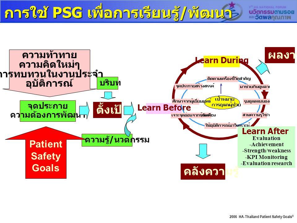 การใช้ PSG เพื่อการเรียนรู้/พัฒนา