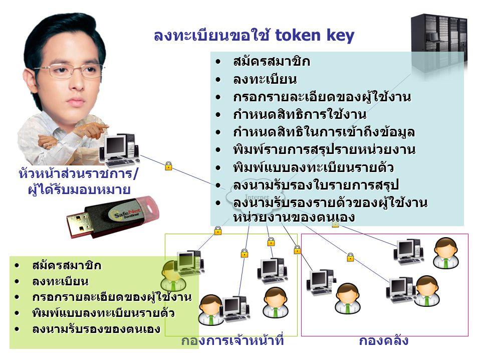 ลงทะเบียนขอใช้ token key