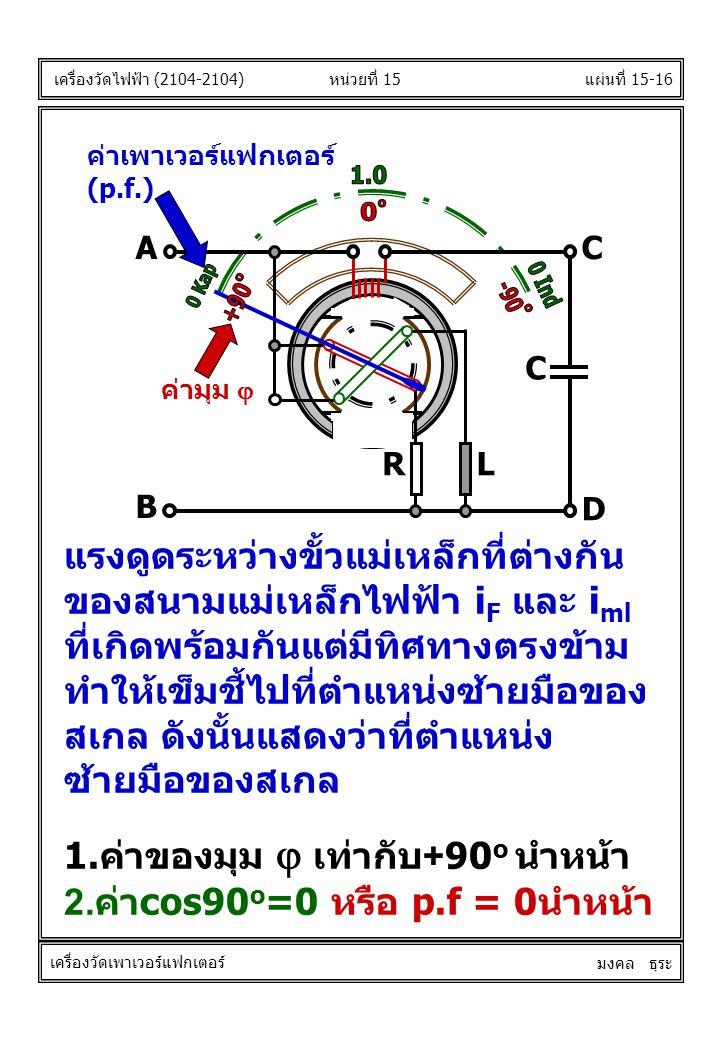 เครื่องวัดไฟฟ้า (2104-2104) หน่วยที่ 15. แผ่นที่ 15-16. -90. A. C. B. D. R. L. 0 Ind. 1.0.
