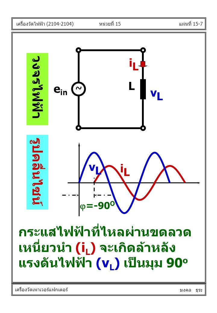 วงจรไฟฟ้า รูปคลื่นไซน์