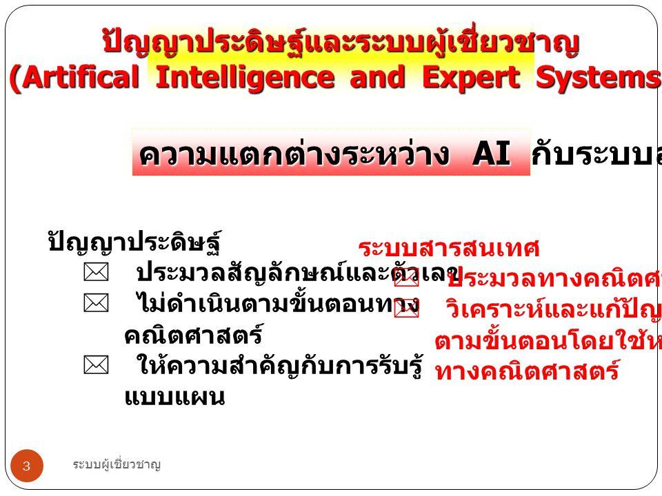 ความแตกต่างระหว่าง AI กับระบบสารสนเทศ