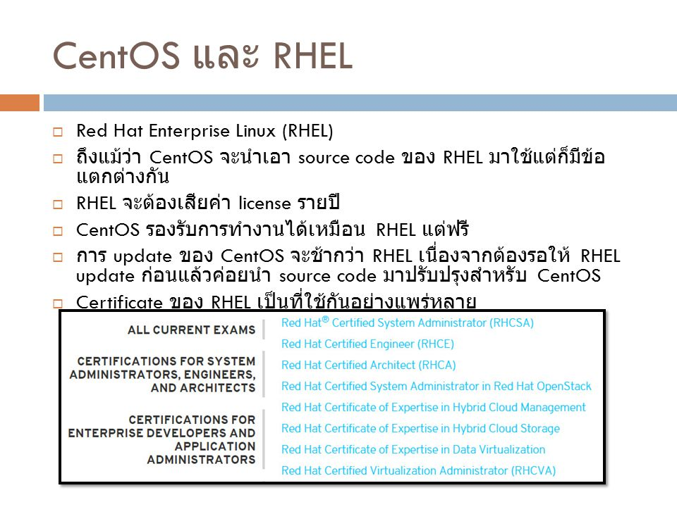 CentOS และ RHEL Red Hat Enterprise Linux (RHEL)