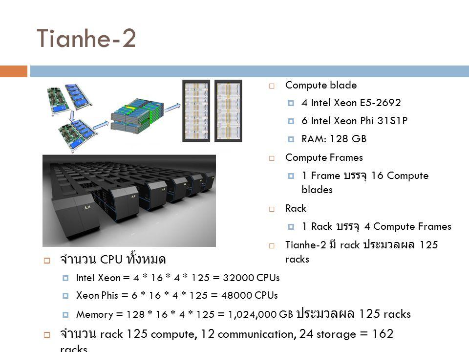 Tianhe-2 จำนวน CPU ทั้งหมด